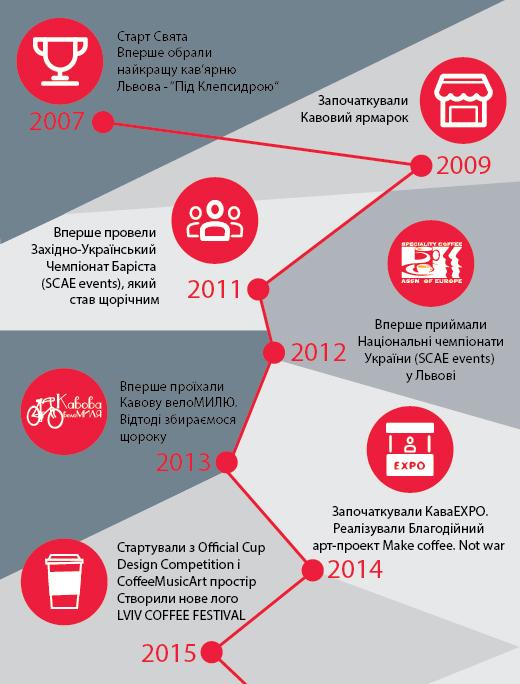 Інфографіка про нас2-01
