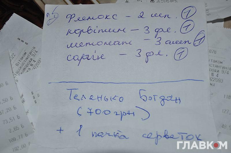Ліки, які випусували медики хворому на коронавірус Богдану Теленьку і аптечні чеки, скільки він платив власних коштів