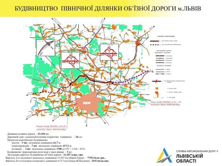 Північна об'їзна Львова: коли очікувати старт масштабного проекту?